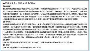 ekimeihenko_convert_20140204184905.jpg