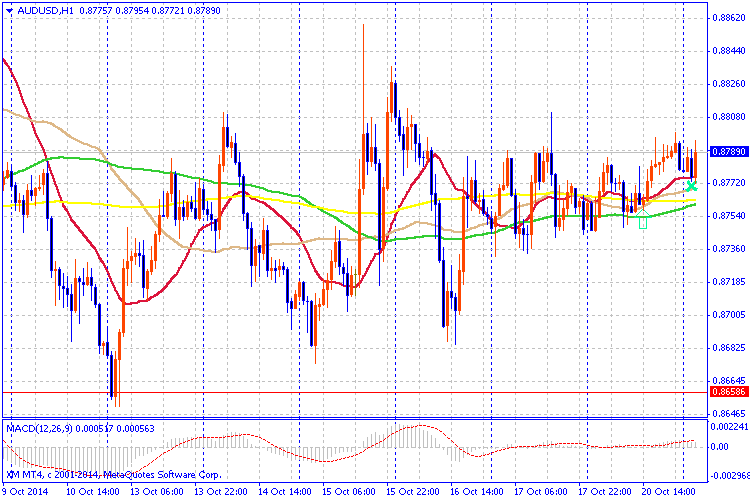 audusd-h1-trading-point-of.png
