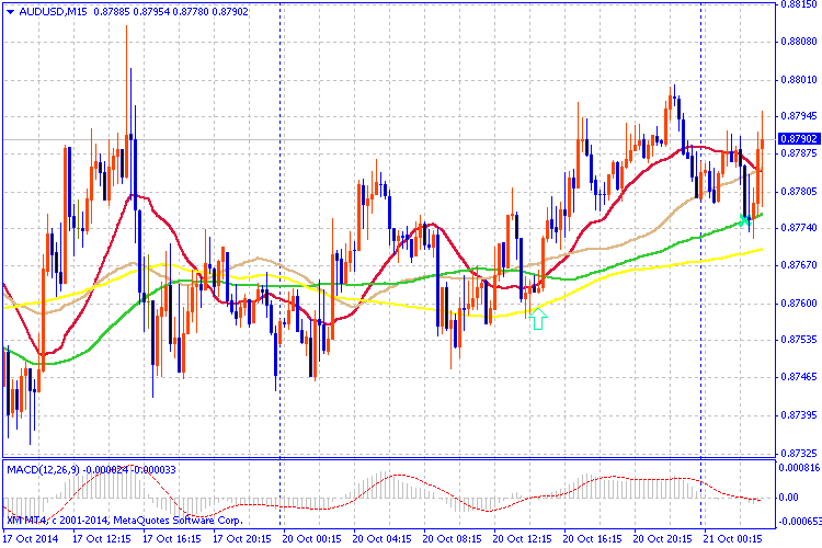audusd-m15-trading-point-of.png