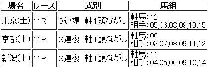 20131005予想