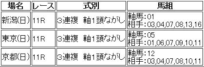 20131006予想