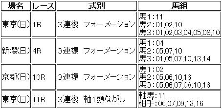 20131027予想