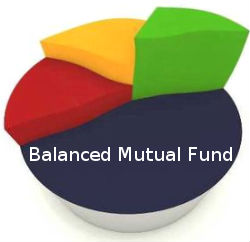 balanced-mutual-fund.jpg