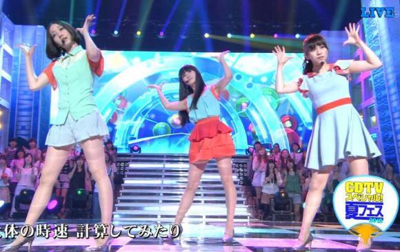 CDTV3人