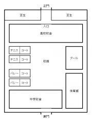 聖縄女学院校舎配置図