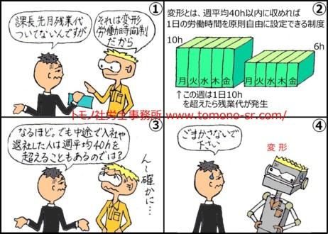 変形労働時間制 トモノ社労士事務所 www.tomono-sr.com/