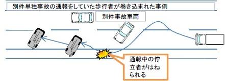 事故パターン1