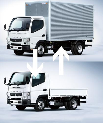 トラックの架装