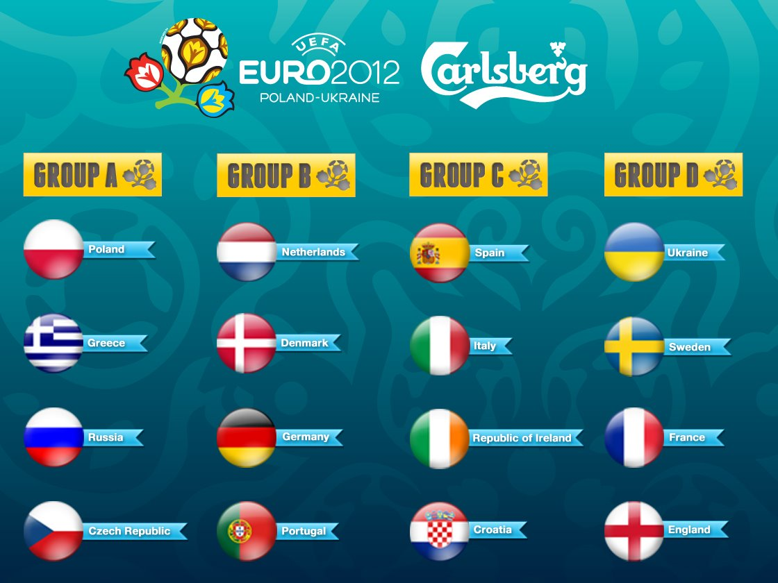 euro2012_groups.jpg