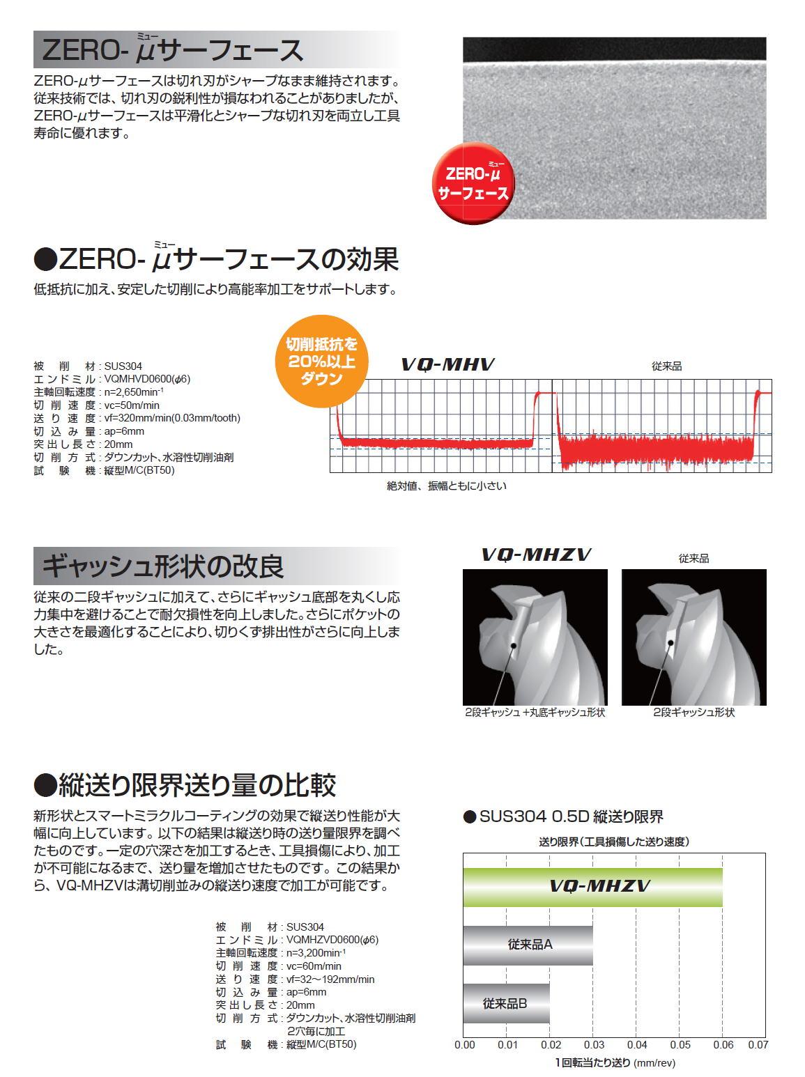 三菱マテリアルツールズ 難削材加工用エンドミル SMARTMIRACLE エンドミルシリーズ 2