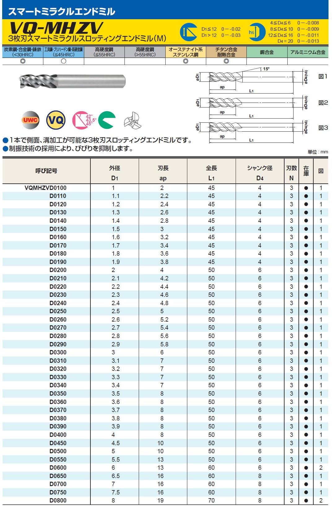 三菱マテリアルツールズ 3枚刃スマートミラクルスロッティングエンドミル(M)