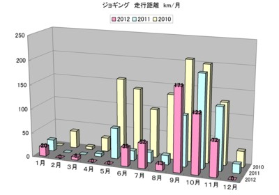 2012jog.jpg
