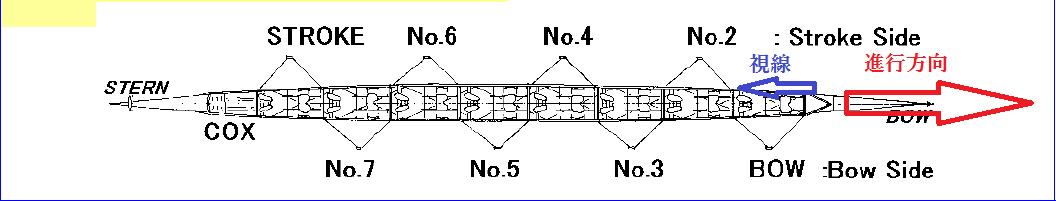 131101 ボートシート順