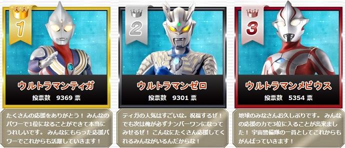 ウルトラマン&ウルトラ怪獣総選挙