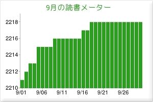 201309読書メーターjpg