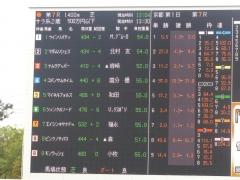 131102-京都7R掲示板