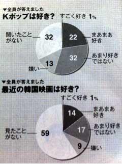 20111023asahi_kanryu.jpg