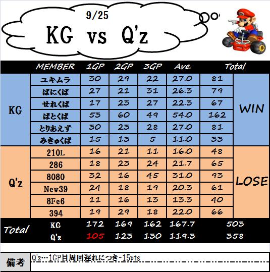 kg_vs_qz(0925).png