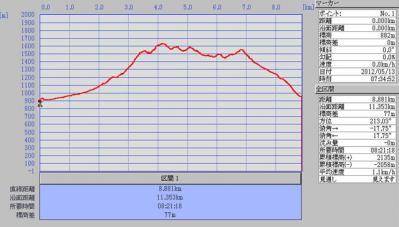 2012-05-13-176.jpg