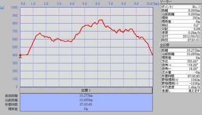 2012-06-02-094.jpg