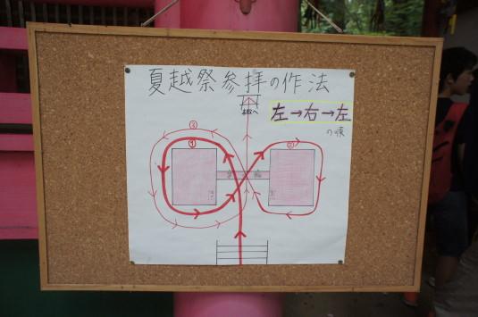 菅田天神社 みそぎ祭り 8のじ