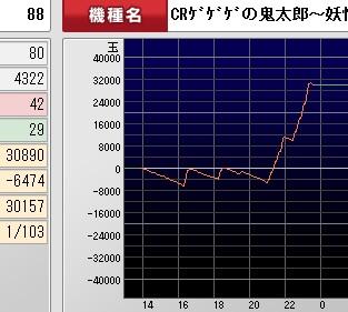 2012y10m30d_195749126.jpg