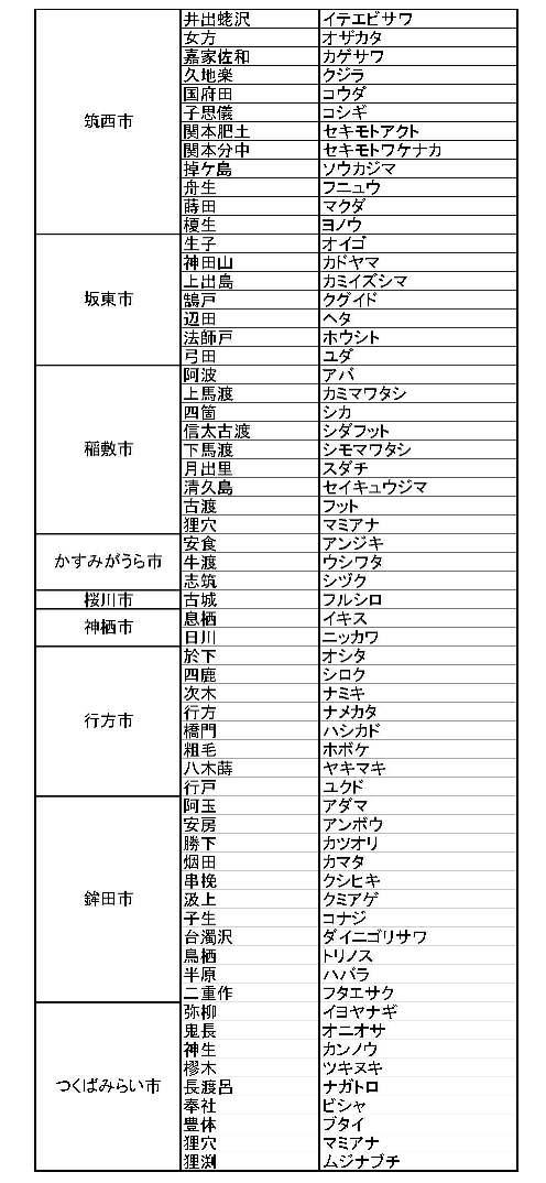 難読地名一覧_ページ_3