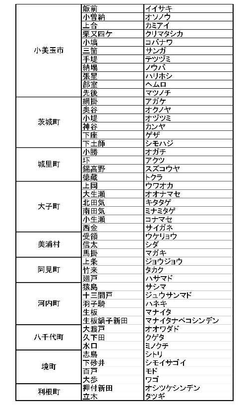 難読地名一覧_ページ_4