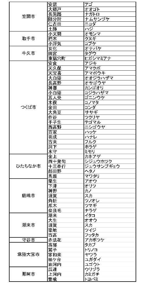 難読地名一覧_ページ_2