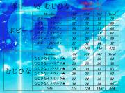 11月7日(水)ボビー VS むじひな