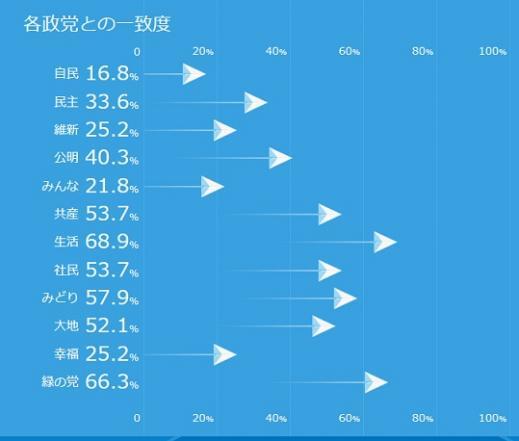 2013_senkyo_02.jpg