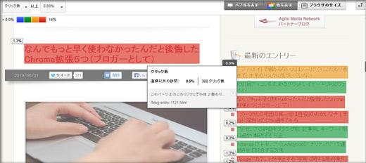 Analyticsによるページ解析方法