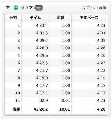 2013-0921-10kmRap.jpg