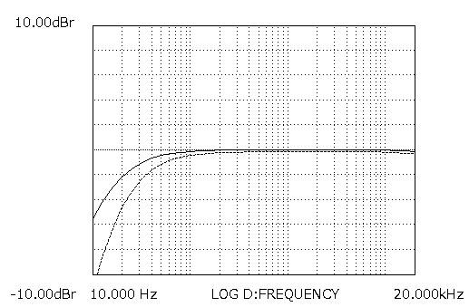 USB_DAC_ヘッドホン出力f特_32負荷_無負荷