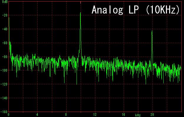 AnalogLP.jpg