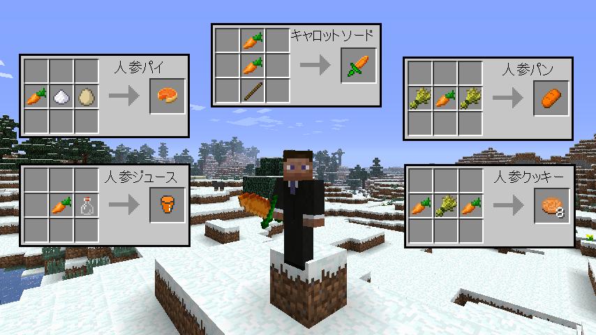 carrotfood mod-2