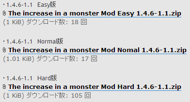 The increase in a monster Mod-3