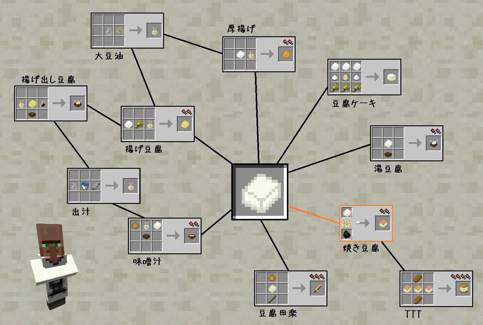 tofucraft-6_20130310205145.png