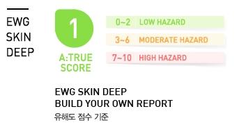 ATrue Sample kit (9)