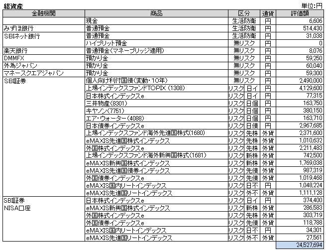 総資産(2014.11)