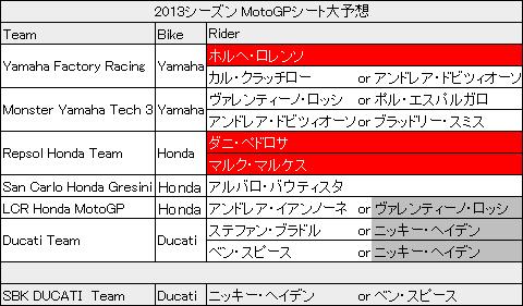 2013MotoGP_TeamRider1.jpg