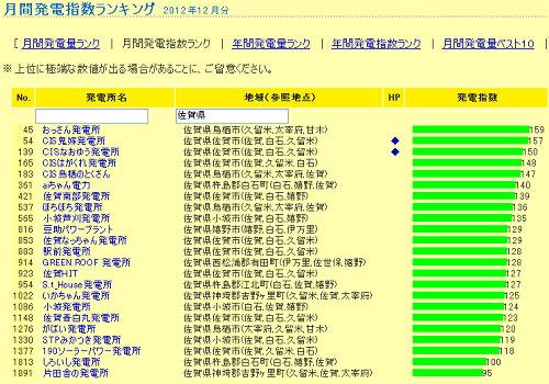 SC201212-3.jpg