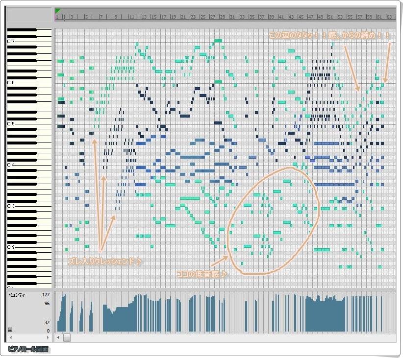 ニル2ピアノ版第一楽章ラストの1分間。ちと速で入力してみた♪(・ ▼ ・;)