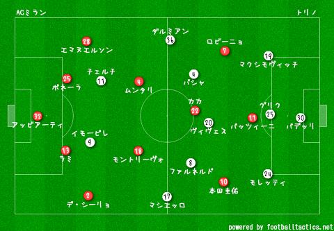AC_Milan_vs_Torino_2013-14_re.png