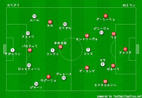 Cagliari_vs_AC_Milan_2013-14_pre.png