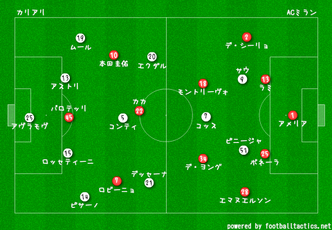 Cagliari_vs_AC_Milan_2013-14_re.png