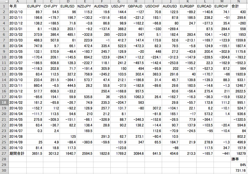 QuickShift_T-Score.jpg